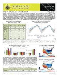 Natural Gas Weekly Update