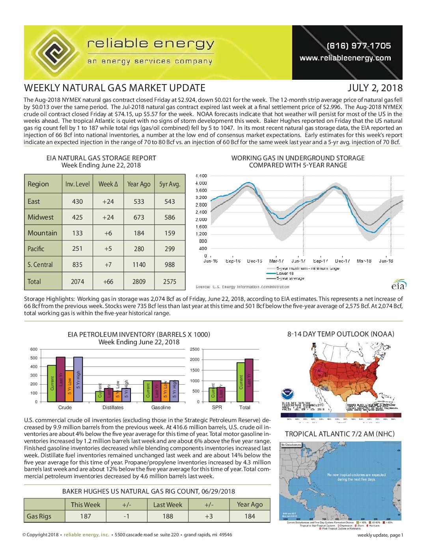 Natural Gas Utilities In Michigan