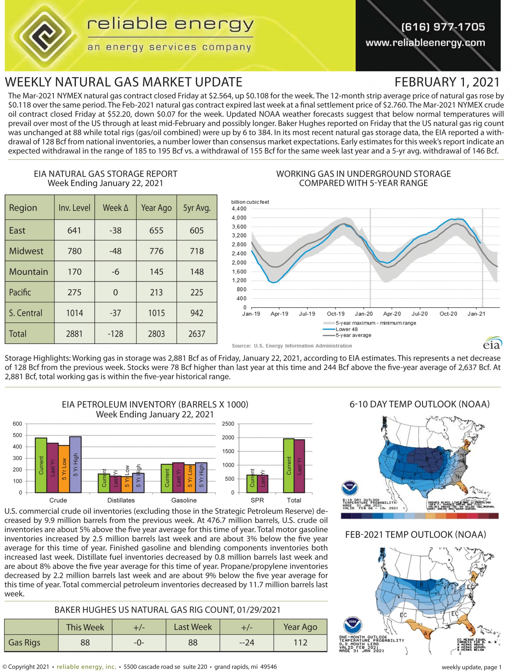 Natural Gas Market Update – February 1, 2021