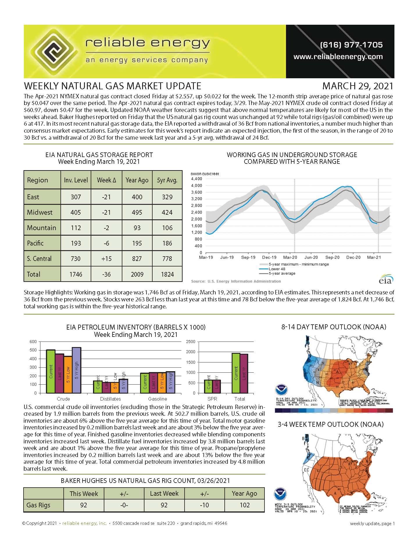 Natural Gas Market Update – March 29, 2021