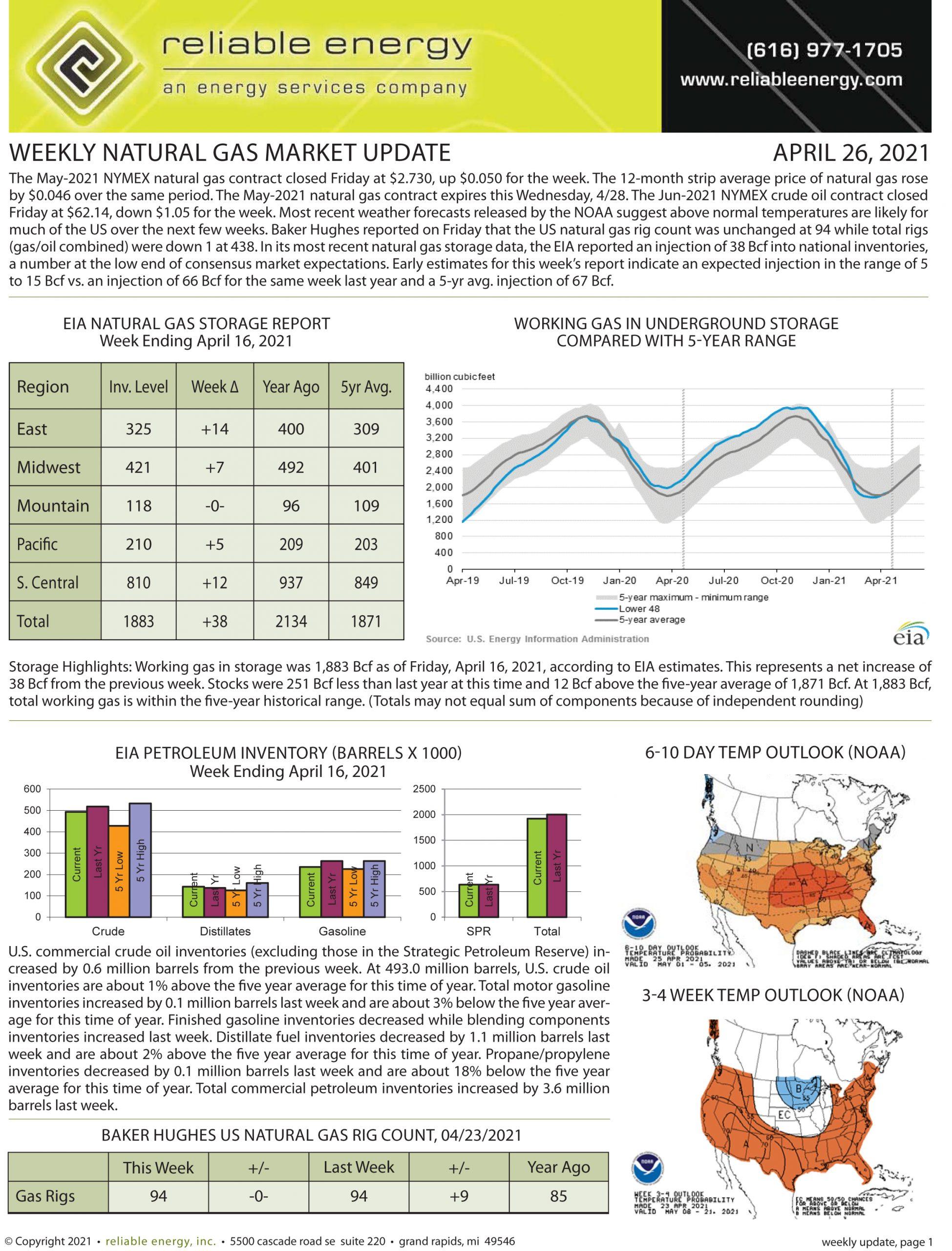 Natural Gas Market Update – April 26, 2021