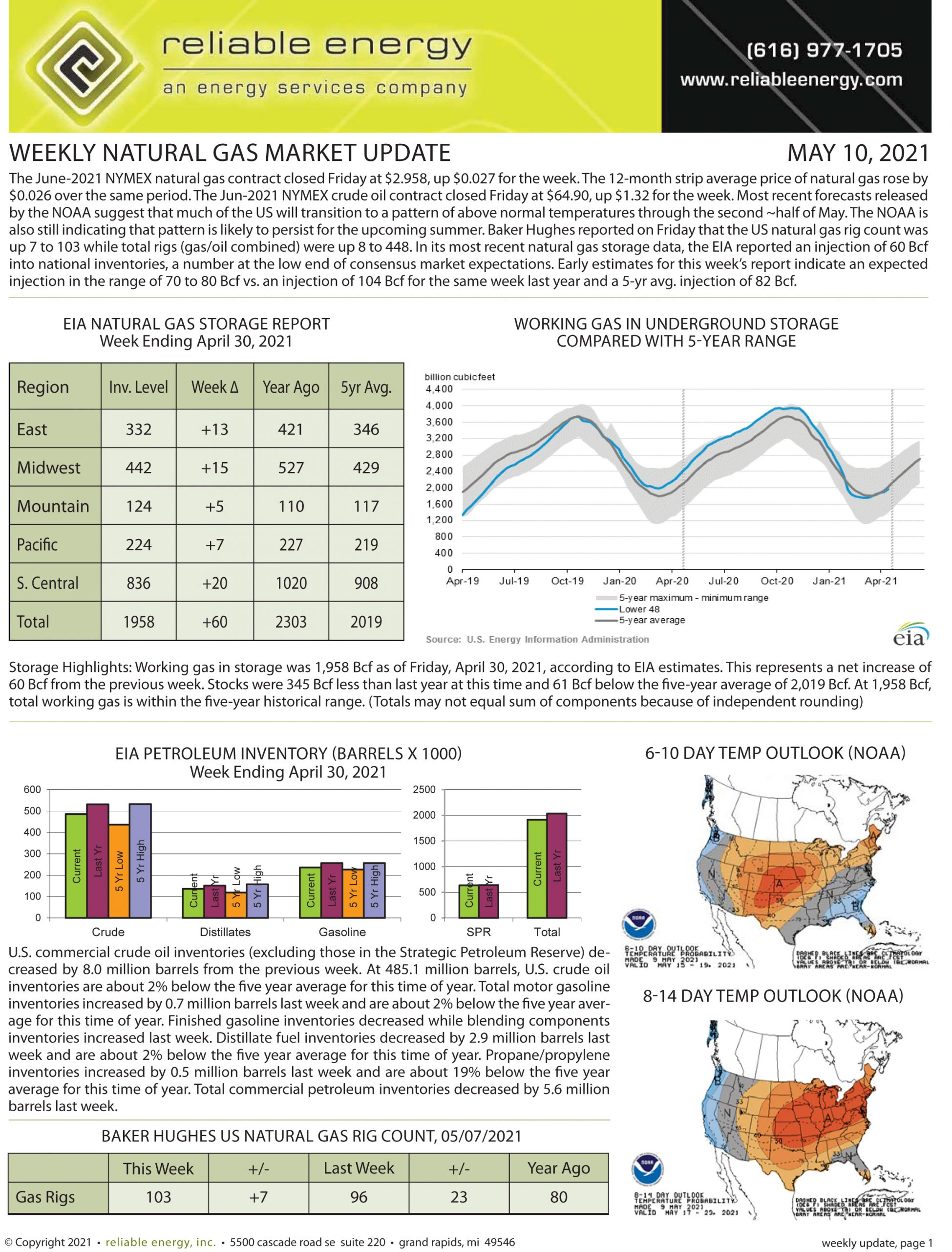 Natural Gas Market Update – May 10, 2021