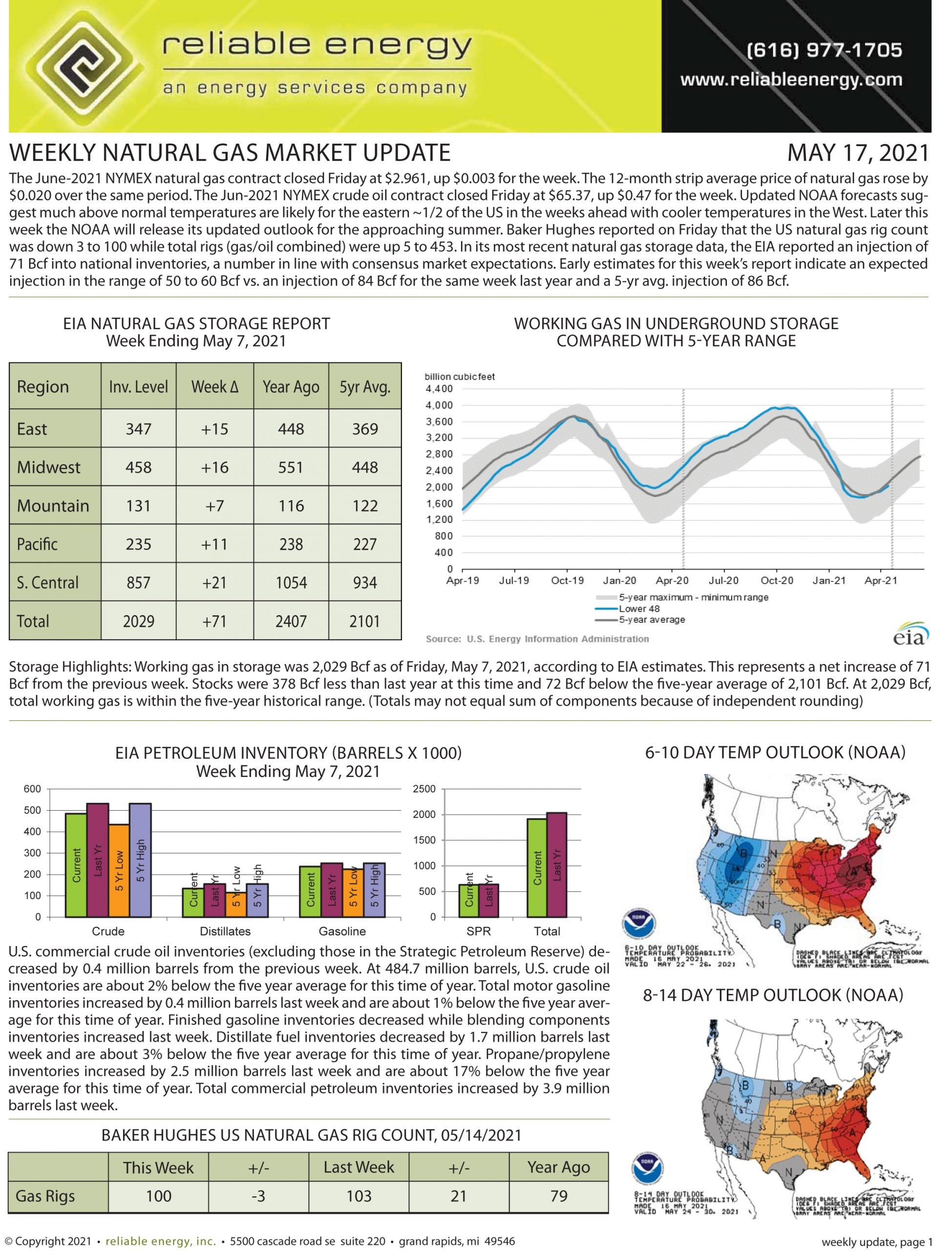 Natural Gas Market Update – May 17, 2021