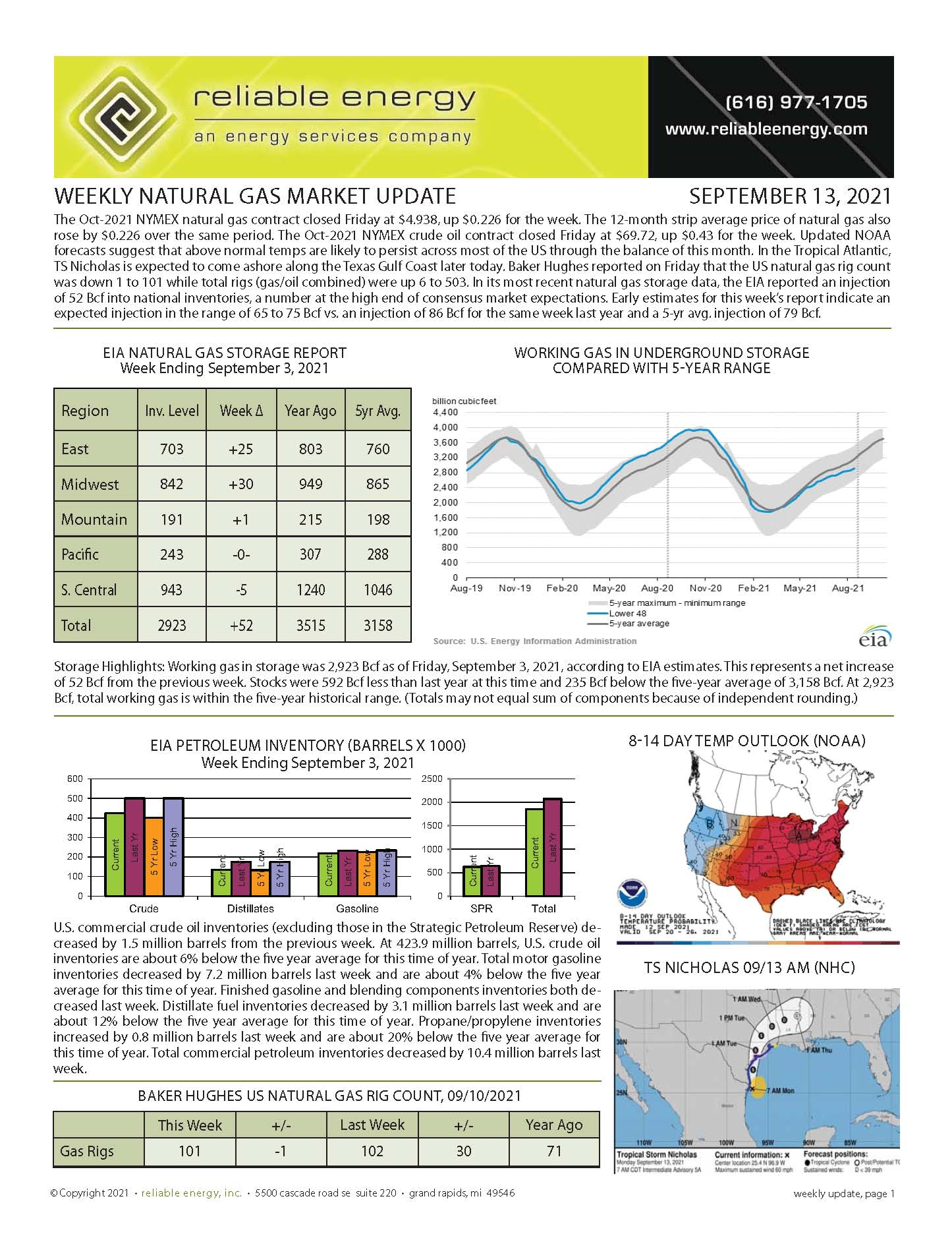 Natural Gas Market Update – September 13, 2021